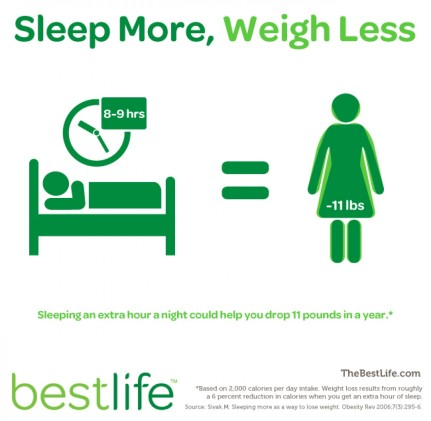 sleep-more-weigh-less_502917219463d_w1500